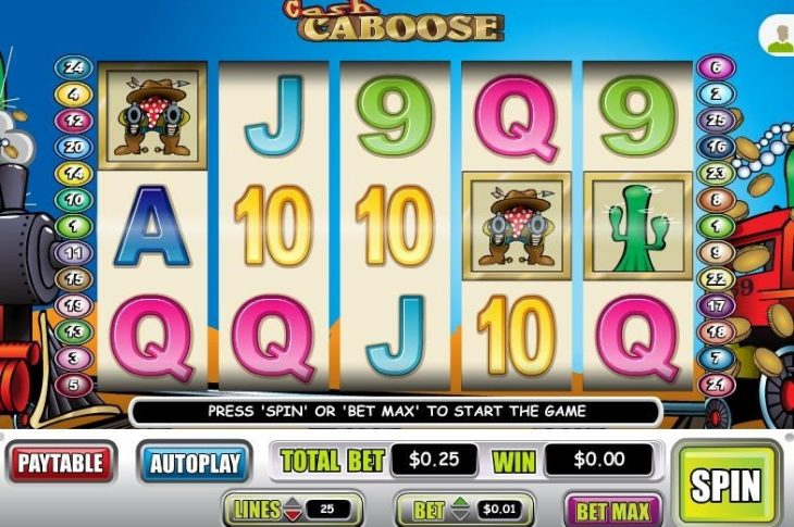 Turn Your Online Casino Into A High Performing Machine